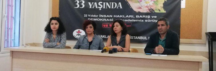 """SMF'den İHD'de basın toplantısı: """"Üyelerimiz polis tehdidiyle sindirilmek isteniyor"""""""